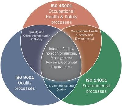 ISO accreditation gunnebo_3